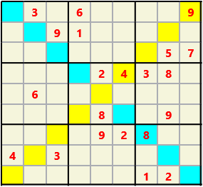 Sudoku 9X9X L(1,1) D(21,7,0,0,0,0) Easy As regular 9 by 9 but must also have unique characters in each diagonal, highlighted.
