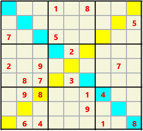 Sudoku 9X9X L(1,3) D(21,14,1,1,0,0) Moderate As regular 9 by 9 but must also have unique characters in each diagonal, highlighted.