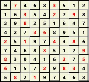 Toroid V L(2,4) D(23,13,1,1,1,0)  2013-03-29 120035 Solution