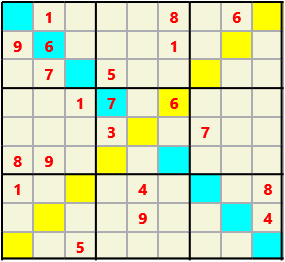 Sudoku 9X9X L(1,4) D(21,16,1,1,1,0) Difficult As regular 9 by 9 but must also have unique characters in each diagonal, highlighted.