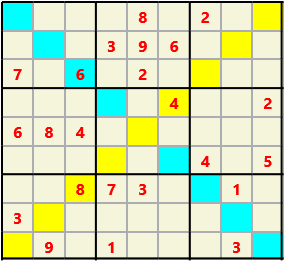 Sudoku 9X9X L(1,4) D(23,12,2,2,1,0) Difficult As regular 9 by 9 but must also have unique characters in each diagonal, highlighted.