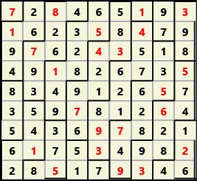 Toroid V L(2,1) D(23,10,0,0,0,0)  2012-12-07 103616 Solution
