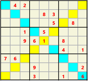 Sudoku 9X9X L(1,1) D(21,11,0,0,0,0) Easy As regular 9 by 9 but must also have unique characters in each diagonal, highlighted.