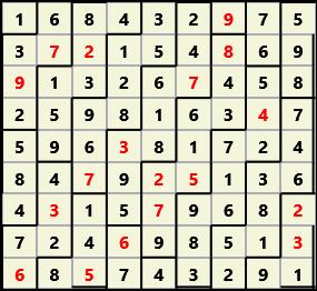 Toroid V L(2,1) D(18,15,0,0,0,0)  2013-04-10 233300 Solution