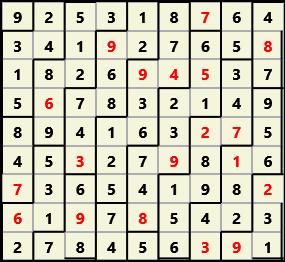 Toroid V L(2,1) D(19,10,0,0,0,0)  2013-03-29 115956 Solution