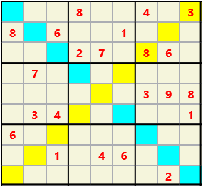 Sudoku 9X9X L(1,1) D(22,12,0,0,0,0) Easy As regular 9 by 9 but must also have unique characters in each diagonal, highlighted.
