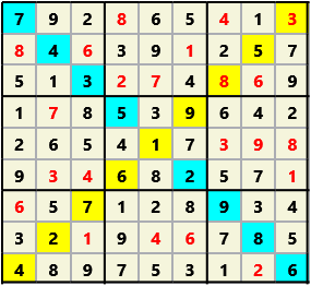 Sudoku 9X9X L(1,1) D(22,12,0,0,0,0) 2013-04-18 174331 Solution