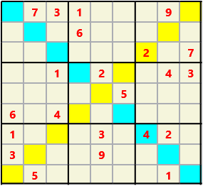 Sudoku 9X9X L(1,1) D(22,9,0,0,0,0) Easy As regular 9 by 9 but must also have unique characters in each diagonal, highlighted.